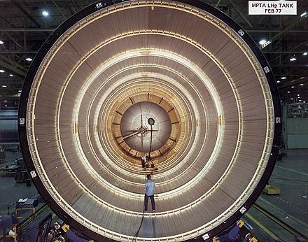 Interior of an External Tank Space Shuttle external tank assembly 01.jpg