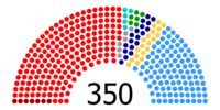 Spanish Congress of Deputies after 1986 election.png