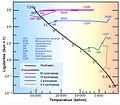 Stellar evolutionary tracks af.jpg