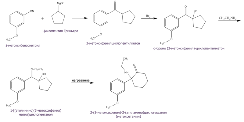 ketamine synthesis