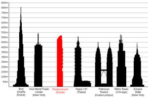 Diagrama del Burj Dubai y los edificios más altos del mundo (en rojo los edificios aun no terminados)