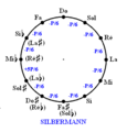 Tempérament de Silbermann.PNG