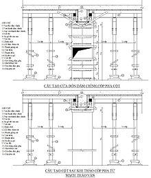 Quy trình lắp và tháo cốp pha-thi công bê tông toàn khối