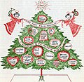 The Civil Defence Christmas tree of Missouri - Civil Defense Newsletter (MSA) (23403477224) (cropped).jpg