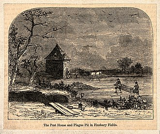 Pest house - 1865 depiction of the pest house and plague pit in Finsbury Fields