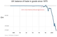 Balance of trade - Wikipedia