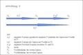 Volax-Grafik4.png