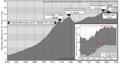 Weltweite-Erdölproduktion-Grafik.png