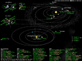 What's Up in the Solar System, active space probes 2016-08.png