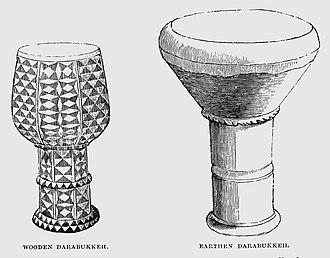 Goblet drum - Image: Wooden Darabukkeh, Earthen Darabukkeh (Lane (1836), 2010, pp. 363)