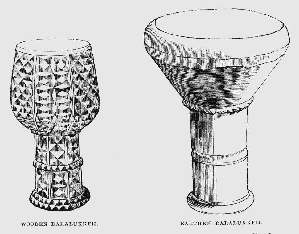Wooden Darabukkeh, Earthen Darabukkeh (Lane (1836), 2010, pp. 363)