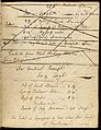 """Book of Receipts for Cookery and Pastry & c"" Wellcome L0063209.jpg"