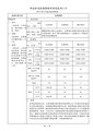 興達發電廠運轉期間環境監測工作 105 年第 4 季監測成果摘要.pdf