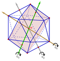 01 Ikosaeder-Symmetrie.png
