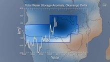 File:15 Years of Freshwater Trends Seen by GRACE.webm