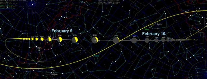 Огромный астероид приближается к Земле на максимально короткое расстояние 9 февраля 2018 года (3 фото)