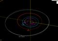 2427(Kobzar) asteroid orbit.png