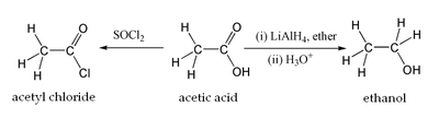 Two typical organic reactions of acetic acid