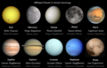 Affiliated Planets in Yemeni Astrology.png