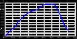 Altitude Chart for Flight 4U9525 register D-AIPX japanese.png