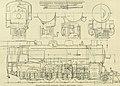 American engineer and railroad journal (1893) (14572393989).jpg