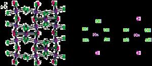 Dicopper chloride trihydroxide - Figure 1.  Cu coordination and bonding in atacamite