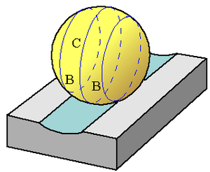 Burnishing (metal) - A ball carves a channel through a flat plate.