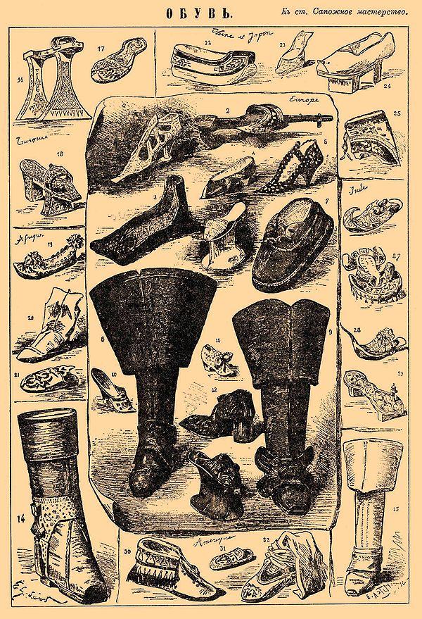 https://upload.wikimedia.org/wikipedia/commons/thumb/5/59/Brockhaus_and_Efron_Encyclopedic_Dictionary_b56_380-4.jpg/600px-Brockhaus_and_Efron_Encyclopedic_Dictionary_b56_380-4.jpg