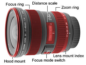 Canon EOS - Features of EF-lens