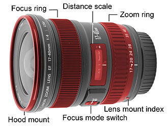 Canon EF lens mount - An EF lens showing its different controls and features