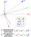 Covariant contravariant vectors c.PNG
