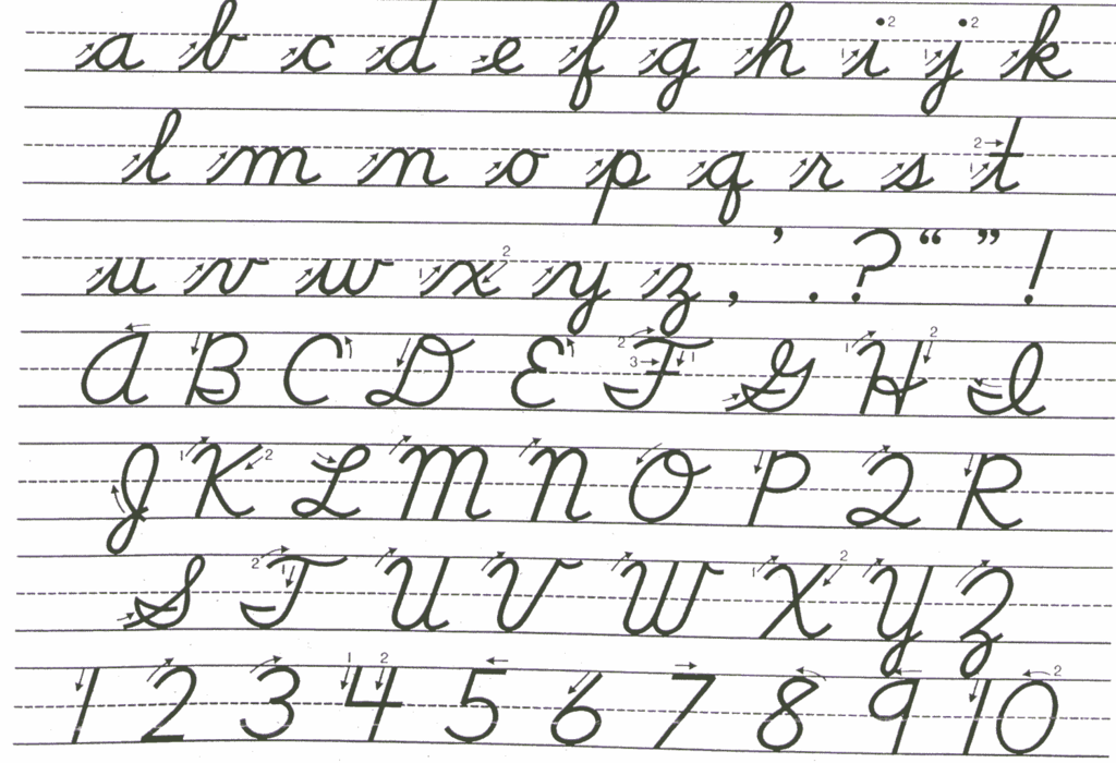 Abcd Cursive Writing - Yourhelpfulelf