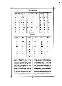 Hebrew alphabet - WikiVisually