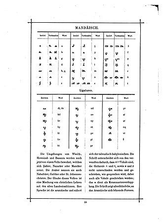 Mandaic script - Image: Das Buch der Schrift (Faulmann) 103