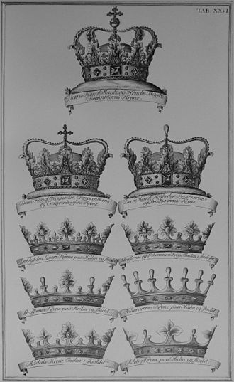 Danish nobility - Dano-Norwegian coronets of rank. To each title one had the right to use a specific coronet. Artist: Lauritz de Thurah