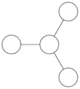 Dynkin diagram - The most symmetric Dynkin diagram is D4, which gives rise to triality.
