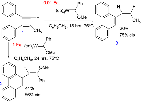 ring closing enyne metathesis mechanism Correlation between functionality preference of ru carbenes and exo/endo product selectivity for clarifying the mechanism of ring-closing enyne metathesis.
