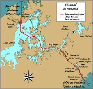 Esquema del Canal de Panamá