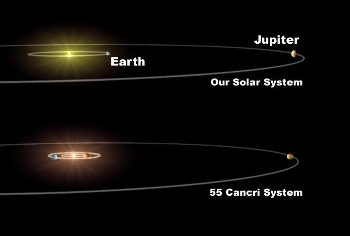 Extrasolar planet NASA2