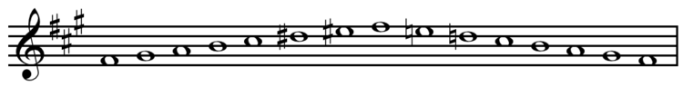 F-sharp melodic minor scale ascending and descending
