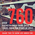 Flickr - Israel Defense Forces - Over 760 Rockets Fired from Gaza Hit Israel Since The Start of 2012.jpg