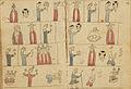 Garrett Mesoamerican Manuscripts, no. 3a, fol. 18v-19r (C0744).jpg