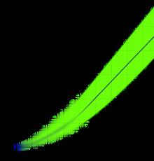 Gestational sac - Wikipedia
