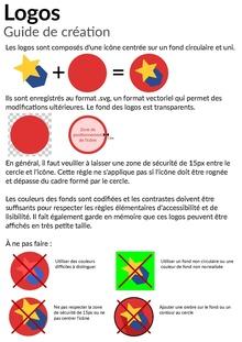 Projet:Charte graphique/Logos — Wikipédia