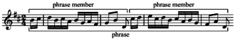 Phrase (music theory) - Image: Haydn Trio no. 1 in G Major phrase member in sequence