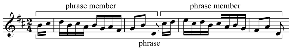 Haydn Trio no. 1 in G Major phrase member in sequence