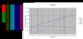 Helice-application-VOLVO-D2-75-Estimation des efforts-GrapheP-V642.png