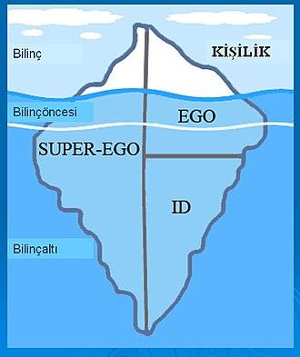 Alter ego - Egos