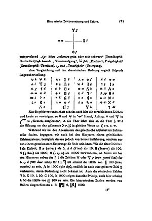 "Ancient South Arabian script - Sabaean letter examples on page 275 of the book ""Illustrirte Geschichte der Schrift"" by Carl Faulmann, 1880"