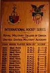 International Hockey Series plaque, RMC vs USMA, Currie Hall, RMC.jpg